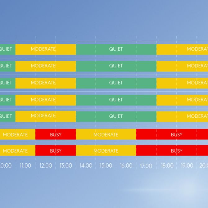 Time table with the busy hours
